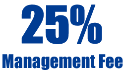 online advertising management for insurance agent fees and costs