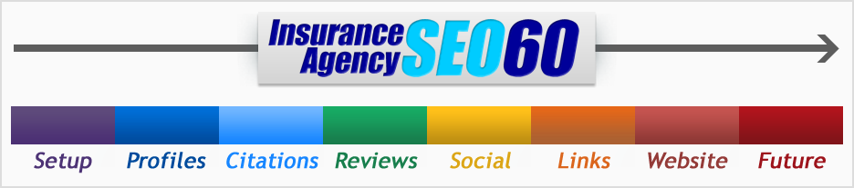 insurance agency seo plan process