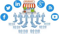 social media marketing for insurance agencies
