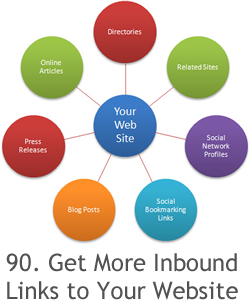 websites-get-inbound-links